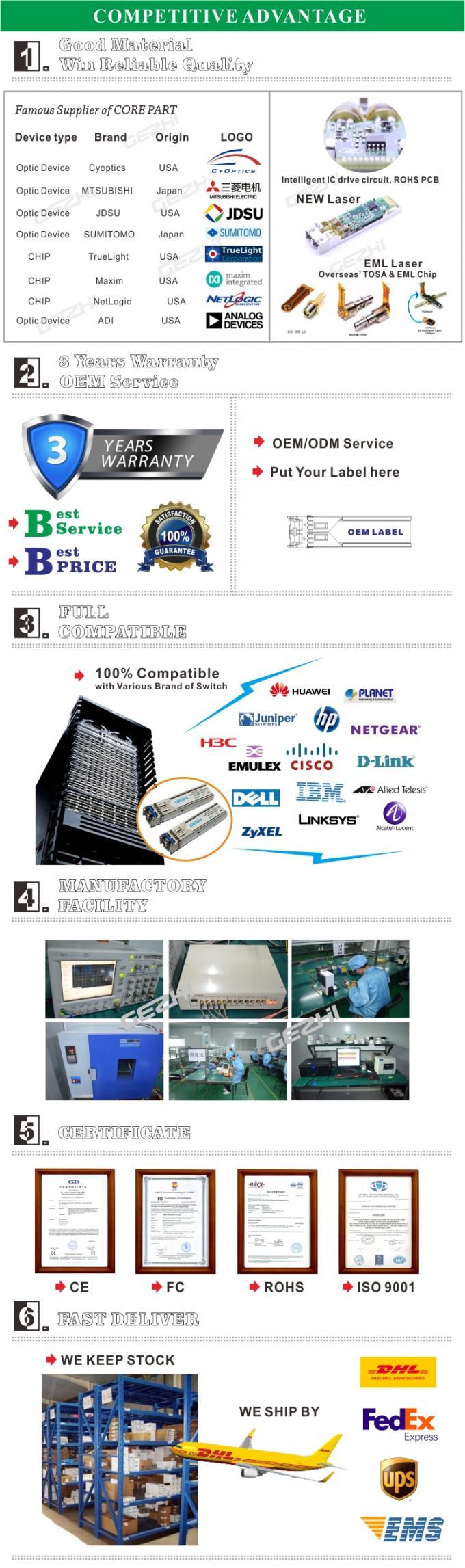 10GBASE-SR Huawei 10GB Abstand Schalter-MMF 300m Doppel-Faser ...
